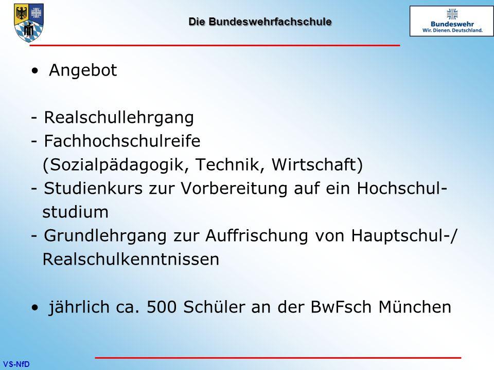 VS-NfD Die Bundeswehrfachschule Angebot - Realschullehrgang - Fachhochschulreife (Sozialpädagogik, Technik, Wirtschaft) - Studienkurs zur Vorbereitung