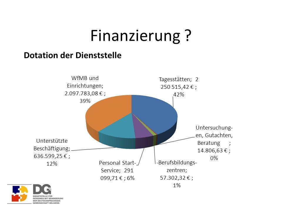 Finanzierung Dotation der Dienststelle