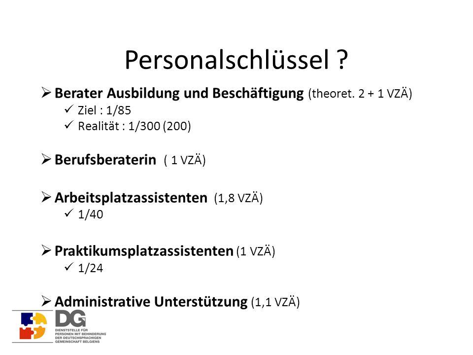 Personalschlüssel ?  Berater Ausbildung und Beschäftigung (theoret. 2 + 1 VZÄ) Ziel : 1/85 Realität : 1/300 (200)  Berufsberaterin ( 1 VZÄ)  Arbeit