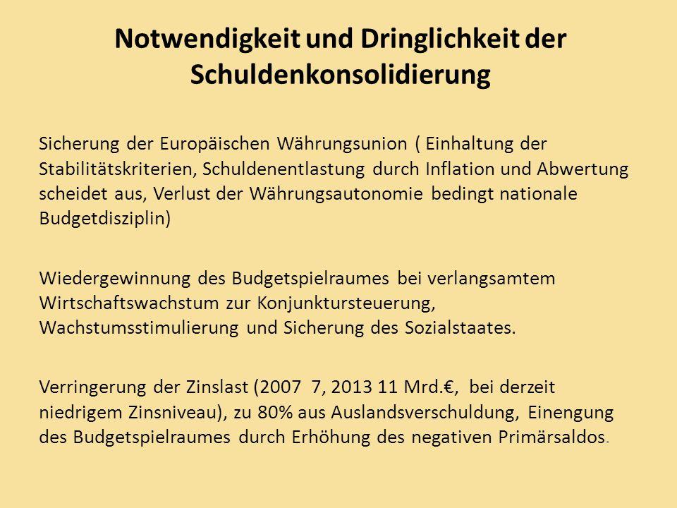 Verschuldungssituation und Konsolidierungsbedarf in Österreich Ausgehend davon, dass die EU-Vorgabe eines gesamtstaatlichen Defizits >3% erreicht werden soll, lässt sich unter bestimmten Annahmen (nominelles BIP Wachstum pro Jahr +3,5%, derzeitiges Zinsniveau) der Konsolidierungsbedarf 2011-2013 mit ca.