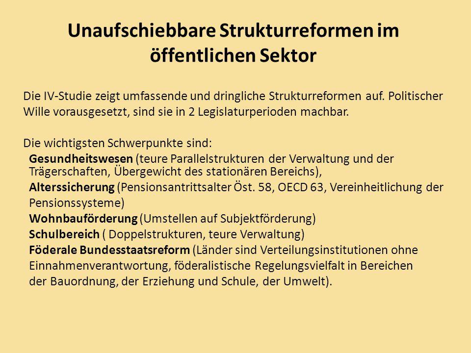Unaufschiebbare Strukturreformen im öffentlichen Sektor Die IV-Studie zeigt umfassende und dringliche Strukturreformen auf.