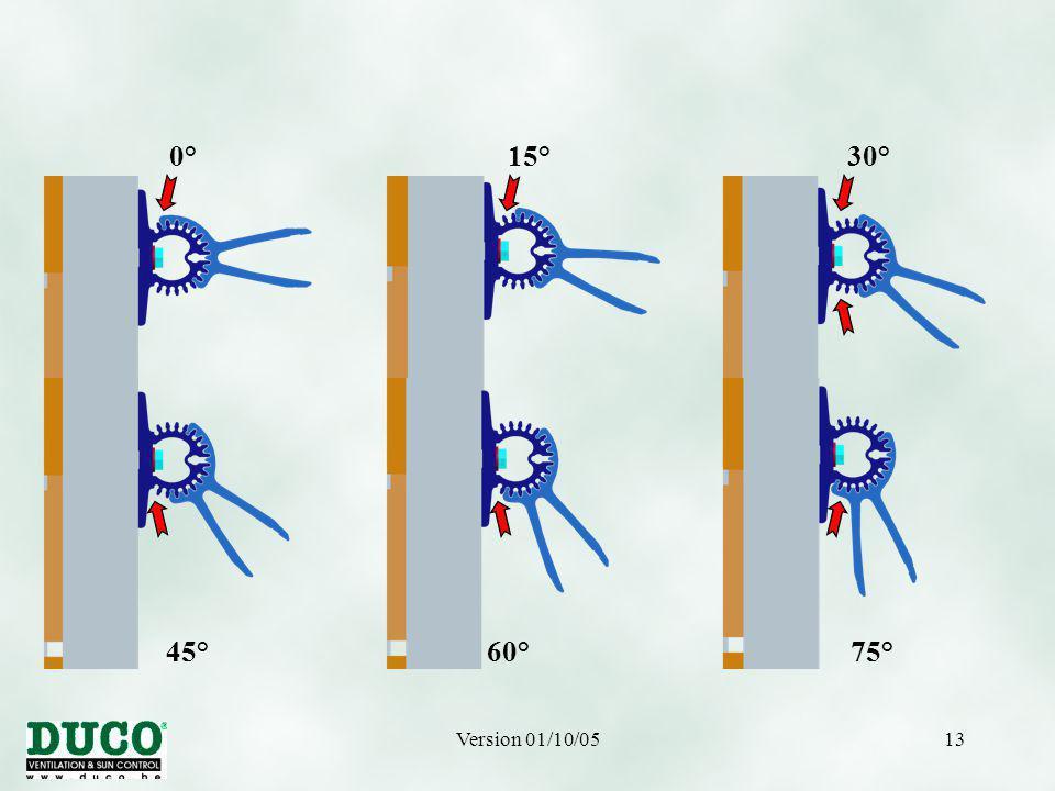 Version 01/10/0513 0° 15° 30° 45° 60° 75°