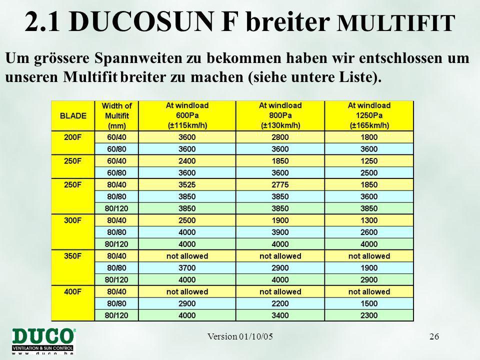 Version 01/10/0526 2.1 DUCOSUN F breiter MULTIFIT Um grössere Spannweiten zu bekommen haben wir entschlossen um unseren Multifit breiter zu machen (siehe untere Liste).