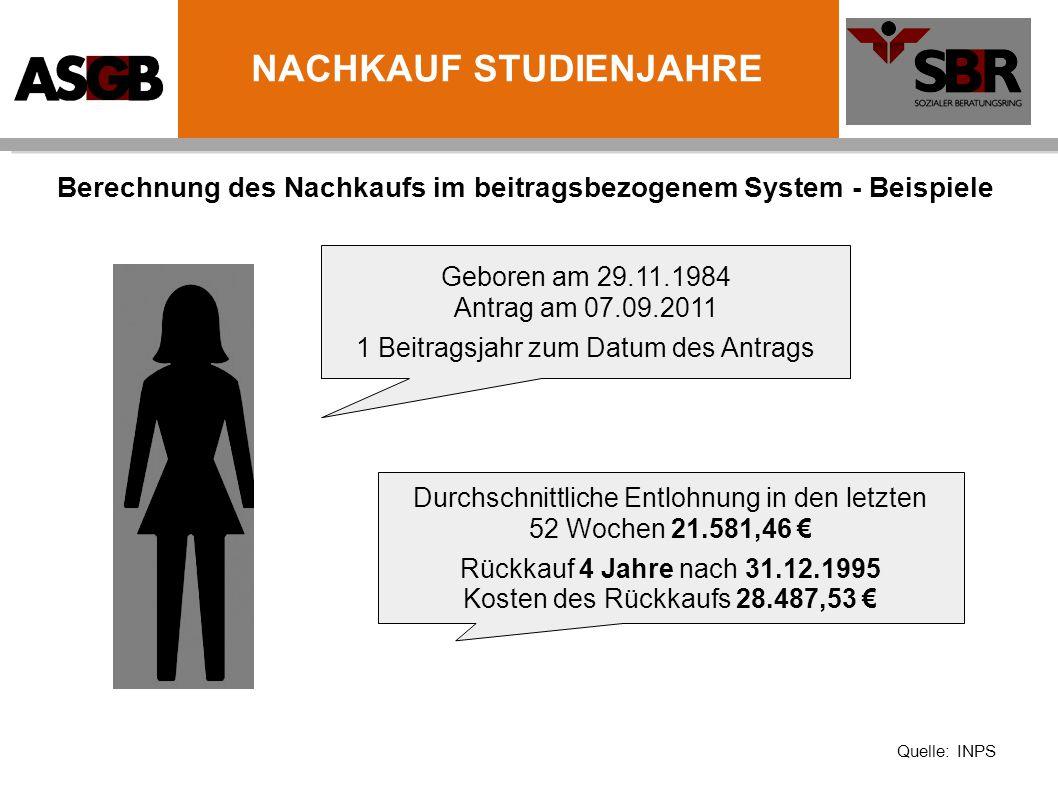 Berechnung des Nachkaufs im beitragsbezogenem System - Beispiele Geboren am 29.11.1984 Antrag am 07.09.2011 1 Beitragsjahr zum Datum des Antrags Durch