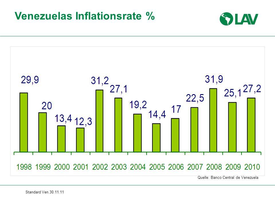 Standard Ven.30.11.11 Venezuelas Inflationsrate % Quelle: Banco Central de Venezuela