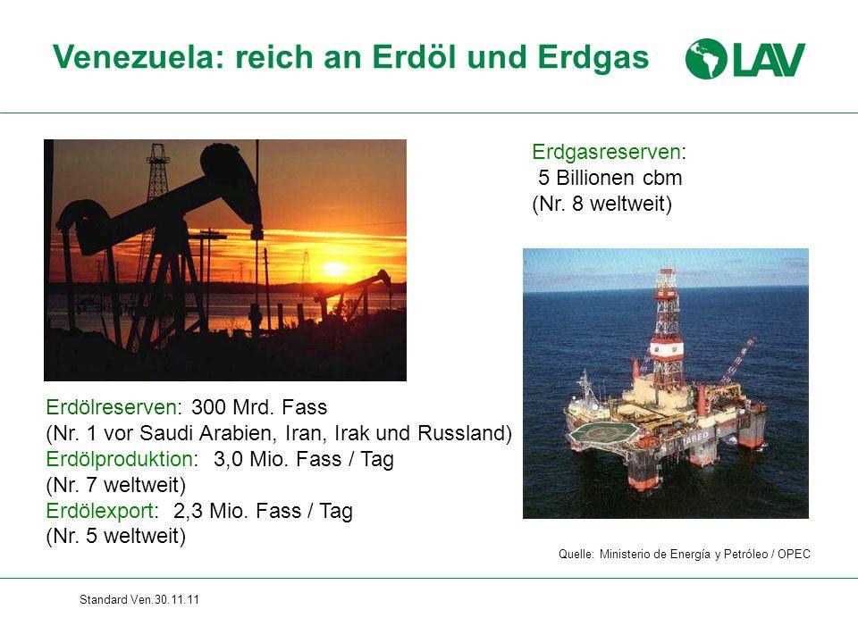 Standard Ven.30.11.11 Venezuela: reich an Erdöl und Erdgas Erdgasreserven: 5 Billionen cbm (Nr. 8 weltweit) Erdölreserven: 300 Mrd. Fass (Nr. 1 vor Sa