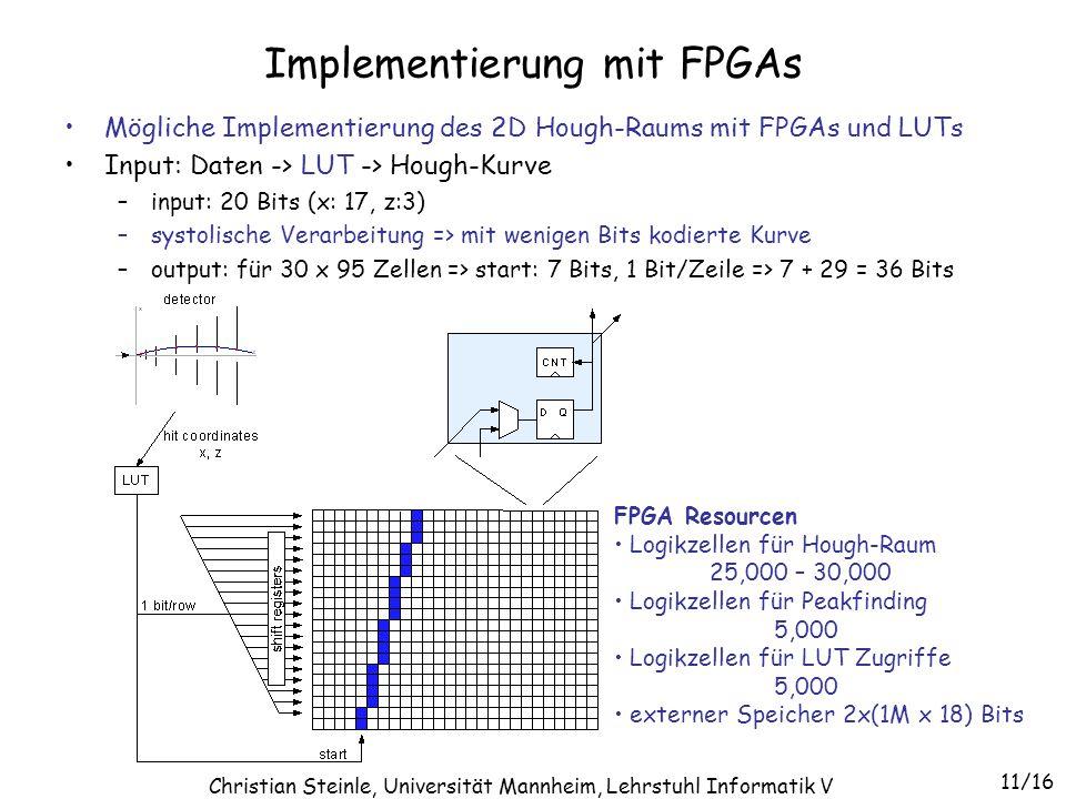 Implementierung mit FPGAs Mögliche Implementierung des 2D Hough-Raums mit FPGAs und LUTs Input: Daten -> LUT -> Hough-Kurve –input: 20 Bits (x: 17, z:
