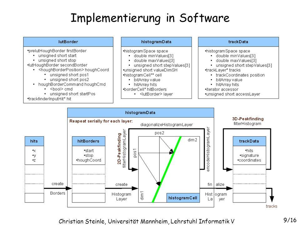 Implementierung in Software 9/16 Christian Steinle, Universität Mannheim, Lehrstuhl Informatik V