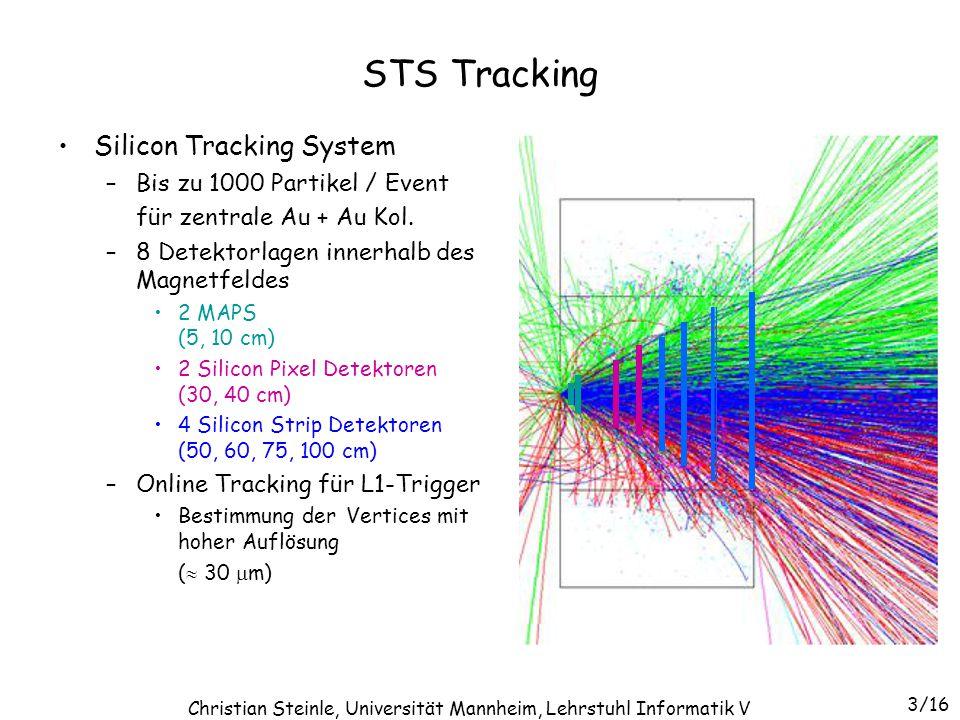 STS Tracking Silicon Tracking System –Bis zu 1000 Partikel / Event für zentrale Au + Au Kol. –8 Detektorlagen innerhalb des Magnetfeldes 2 MAPS (5, 10