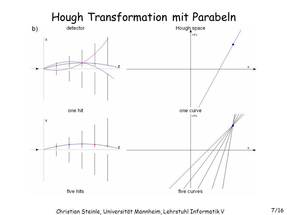 Hough Transformation mit Parabeln 7/16 Christian Steinle, Universität Mannheim, Lehrstuhl Informatik V