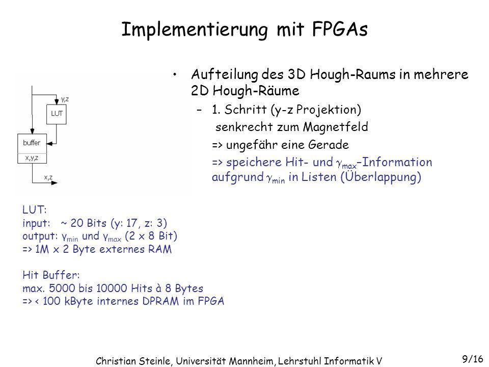 Implementierung mit FPGAs Aufteilung des 3D Hough-Raums in mehrere 2D Hough-Räume –1. Schritt (y-z Projektion) senkrecht zum Magnetfeld => ungefähr ei