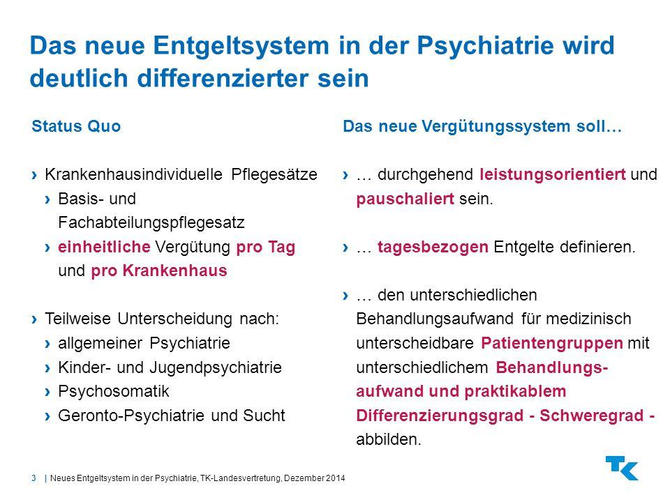 3| Das neue Entgeltsystem in der Psychiatrie wird deutlich differenzierter sein Neues Entgeltsystem in der Psychiatrie, TK-Landesvertretung, Dezember