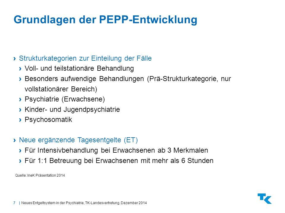 7| Grundlagen der PEPP-Entwicklung Neues Entgeltsystem in der Psychiatrie, TK-Landesvertretung, Dezember 2014 › Strukturkategorien zur Einteilung der