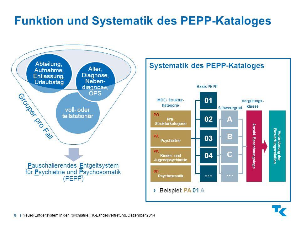 8| Funktion und Systematik des PEPP-Kataloges Neues Entgeltsystem in der Psychiatrie, TK-Landesvertretung, Dezember 2014 PO Prä- Strukturkategorie 01