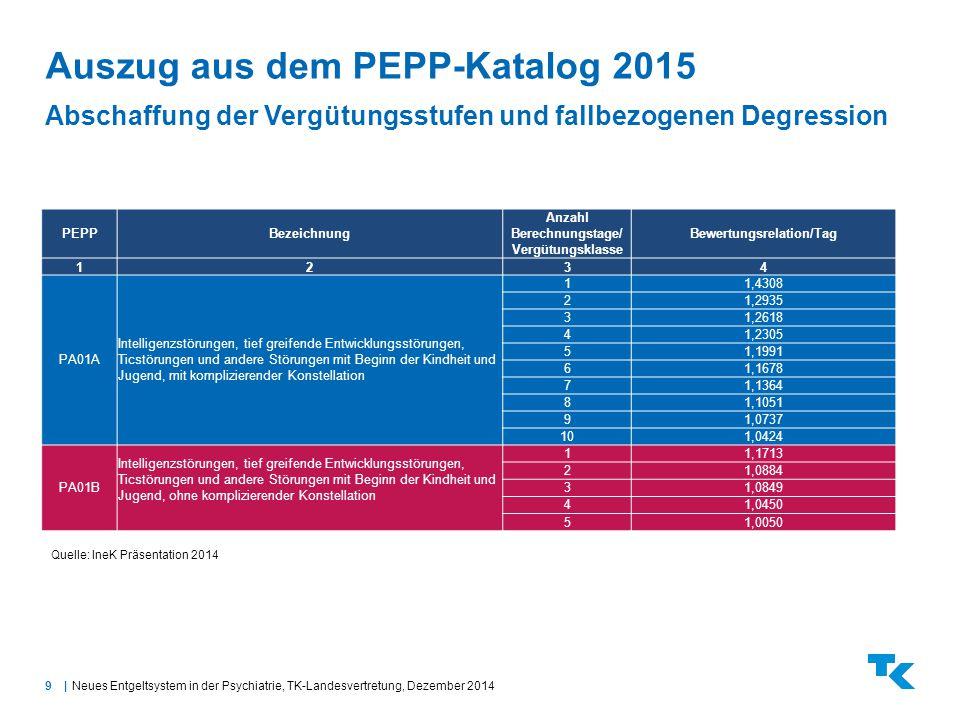 9| Auszug aus dem PEPP-Katalog 2015 Abschaffung der Vergütungsstufen und fallbezogenen Degression Neues Entgeltsystem in der Psychiatrie, TK-Landesver