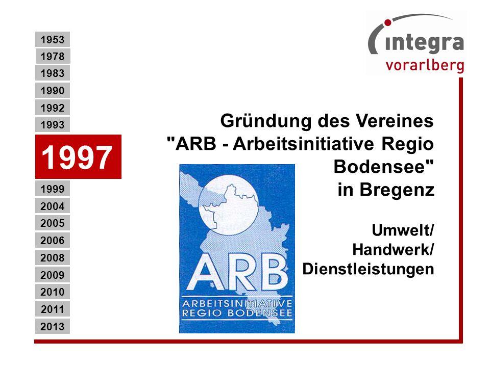 Gründung des Vereines ARB - Arbeitsinitiative Regio Bodensee in Bregenz Umwelt/ Handwerk/ Dienstleistungen 1990 2013 2011 2010 2009 2008 2006 2005 2004 1999 1993 1992 1983 1997 1953 1978