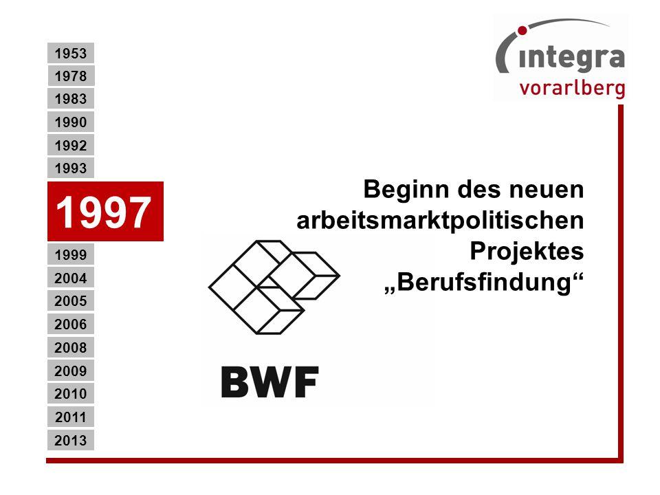 """Beginn des neuen arbeitsmarktpolitischen Projektes """"Berufsfindung 1990 2013 2011 2010 2009 2008 2006 2005 2004 1999 1993 1992 1983 1997 1953 1978"""