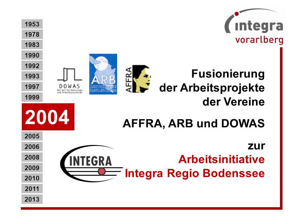 Fusionierung der Arbeitsprojekte der Vereine AFFRA, ARB und DOWAS zur Arbeitsinitiative Integra Regio Bodenssee 1990 2013 2011 2010 2009 2008 2006 2005 1999 1997 1993 1992 1983 2004 1953 1978