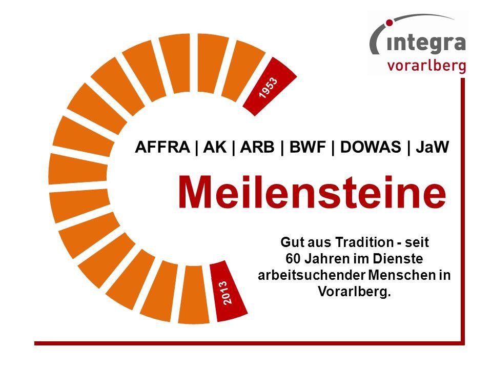 Meilensteine 1953 AFFRA | AK | ARB | BWF | DOWAS | JaW Gut aus Tradition - seit 60 Jahren im Dienste arbeitsuchender Menschen in Vorarlberg.
