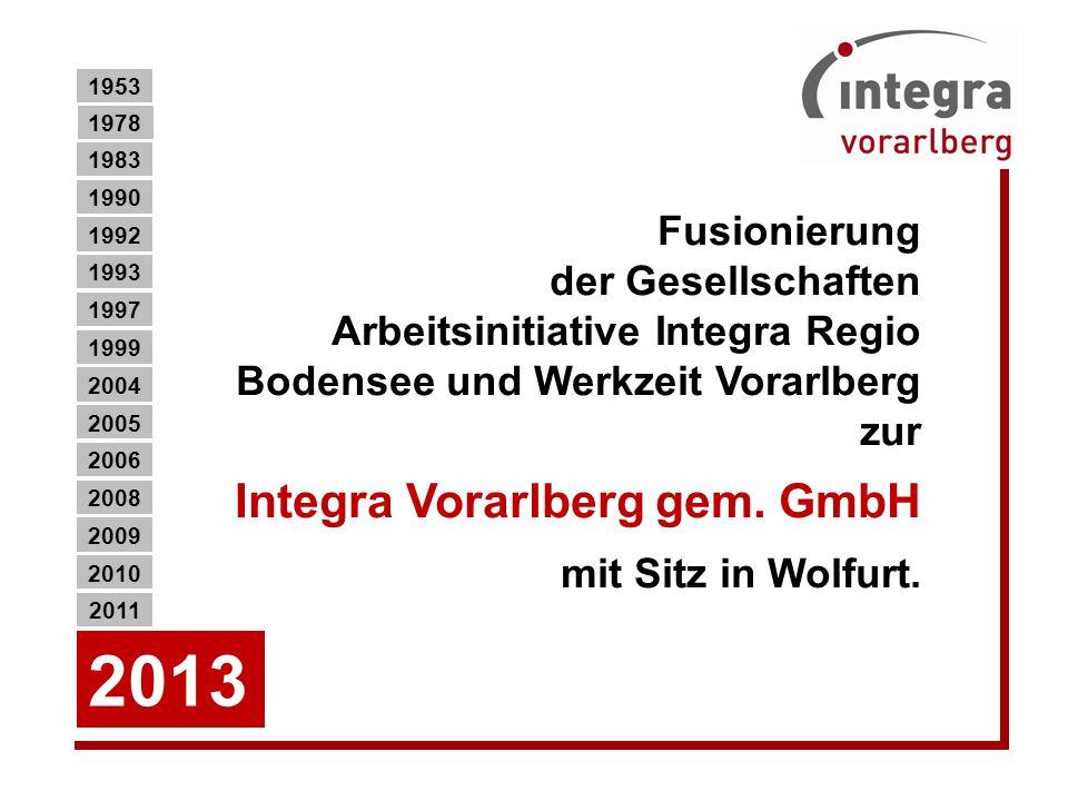 Fusionierung der Gesellschaften Arbeitsinitiative Integra Regio Bodensee und Werkzeit Vorarlberg zur Integra Vorarlberg gem.