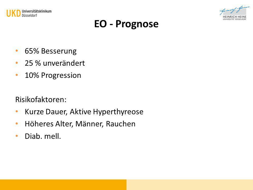 EO - Prognose 65% Besserung 25 % unverändert 10% Progression Risikofaktoren: Kurze Dauer, Aktive Hyperthyreose Höheres Alter, Männer, Rauchen Diab. me