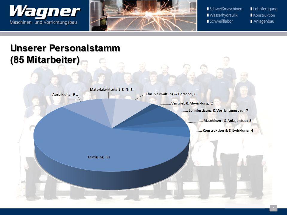 Unserer Personalstamm (85 Mitarbeiter) 4