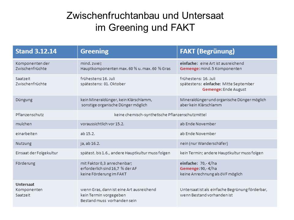 Zwischenfruchtanbau und Untersaat im Greening und FAKT Stand 3.12.14GreeningFAKT (Begrünung) Komponenten der Zwischenfrüchte mind.