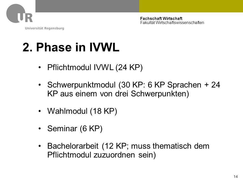 Fachschaft Wirtschaft Fakultät Wirtschaftswissenschaften 14 2. Phase in IVWL Pflichtmodul IVWL (24 KP) Schwerpunktmodul (30 KP: 6 KP Sprachen + 24 KP
