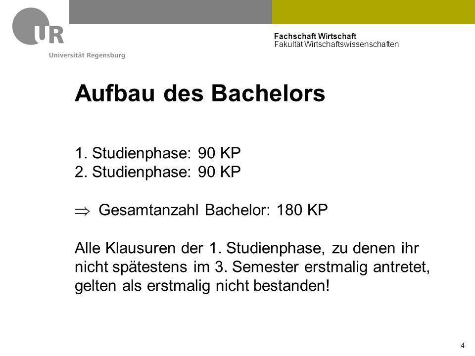 Fachschaft Wirtschaft Fakultät Wirtschaftswissenschaften 4 Aufbau des Bachelors 1. Studienphase: 90 KP 2. Studienphase: 90 KP  Gesamtanzahl Bachelor: