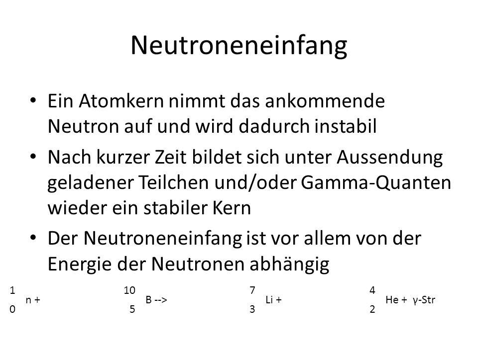Neutroneneinfang Ein Atomkern nimmt das ankommende Neutron auf und wird dadurch instabil Nach kurzer Zeit bildet sich unter Aussendung geladener Teilchen und/oder Gamma-Quanten wieder ein stabiler Kern Der Neutroneneinfang ist vor allem von der Energie der Neutronen abhängig 1 n + 10 B --> 7 Li + 4 He + γ-Str 0532