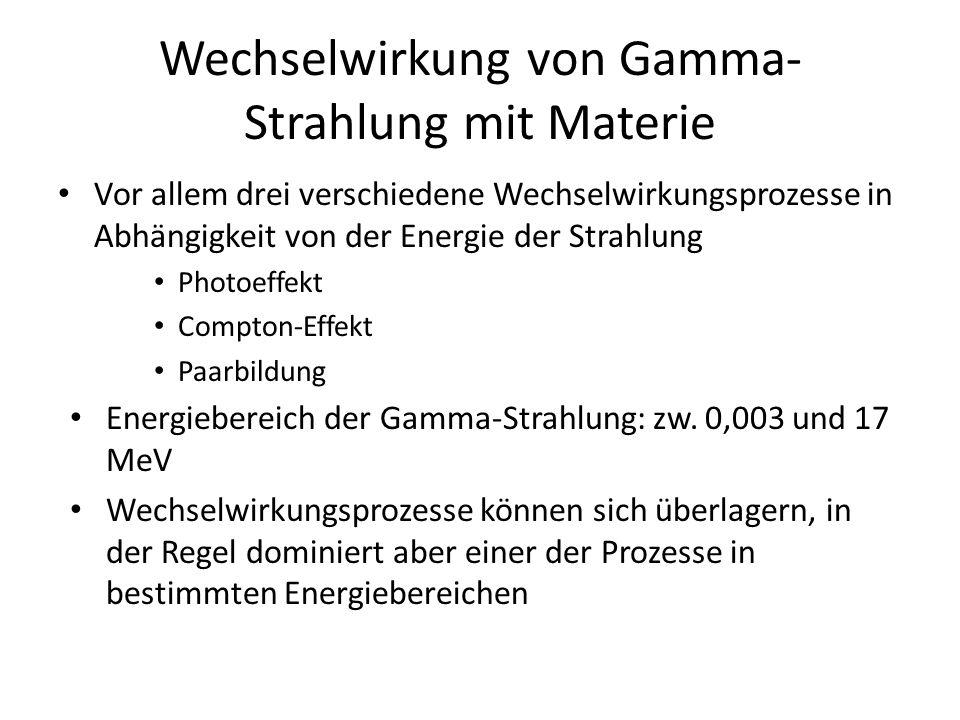 Wechselwirkung von Gamma- Strahlung mit Materie Vor allem drei verschiedene Wechselwirkungsprozesse in Abhängigkeit von der Energie der Strahlung Photoeffekt Compton-Effekt Paarbildung Energiebereich der Gamma-Strahlung: zw.