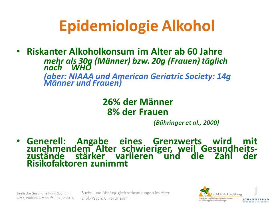 Epidemiologie Alkohol Riskanter Alkoholkonsum im Alter ab 60 Jahre mehr als 30g (Männer) bzw. 20g (Frauen) täglich nach WHO (aber: NIAAA und American