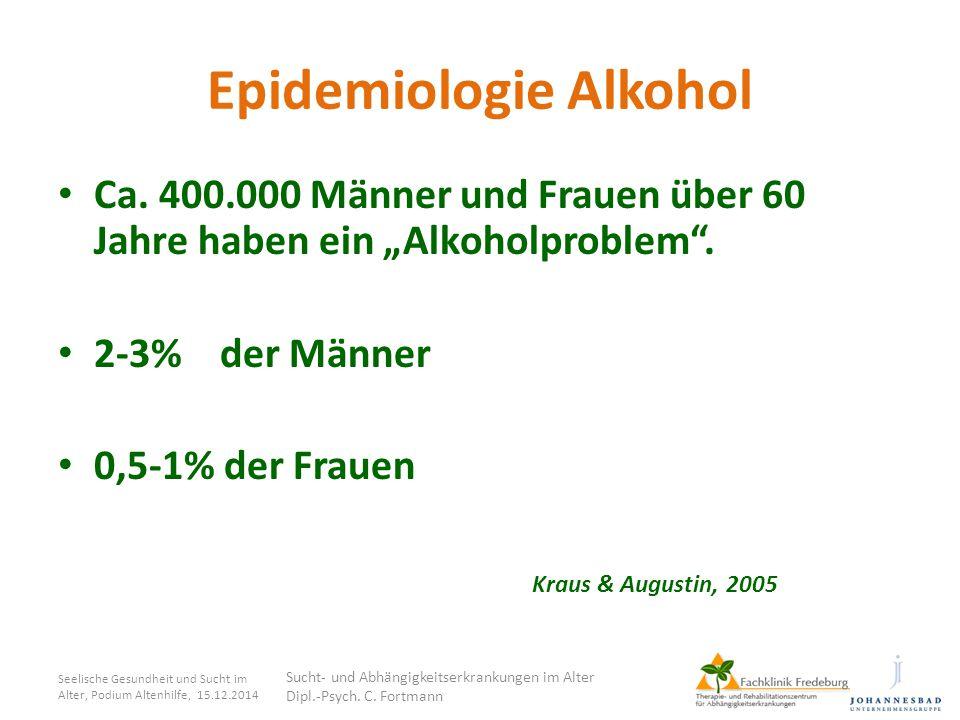 """Epidemiologie Alkohol Ca. 400.000 Männer und Frauen über 60 Jahre haben ein """"Alkoholproblem"""". 2-3% der Männer 0,5-1% der Frauen Kraus & Augustin, 2005"""