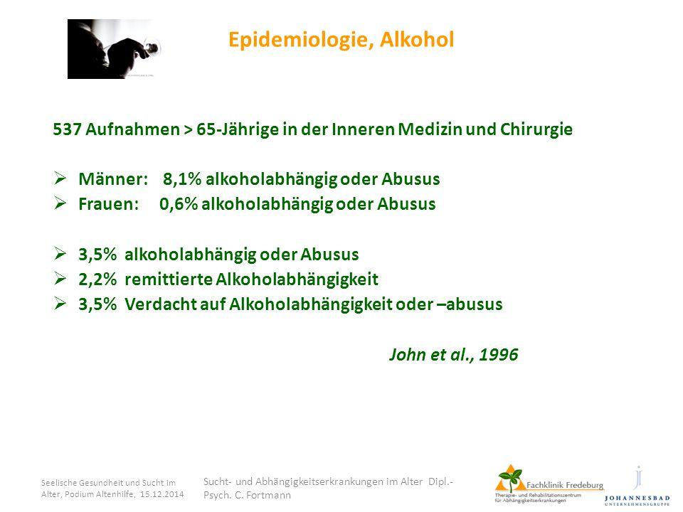 Seelische Gesundheit und Sucht im Alter, Podium Altenhilfe, 15.12.2014 Epidemiologie, Alkohol 537 Aufnahmen > 65-Jährige in der Inneren Medizin und Ch