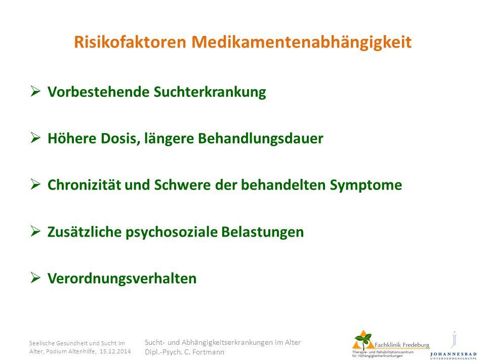 Risikofaktoren Medikamentenabhängigkeit  Vorbestehende Suchterkrankung  Höhere Dosis, längere Behandlungsdauer  Chronizität und Schwere der behande