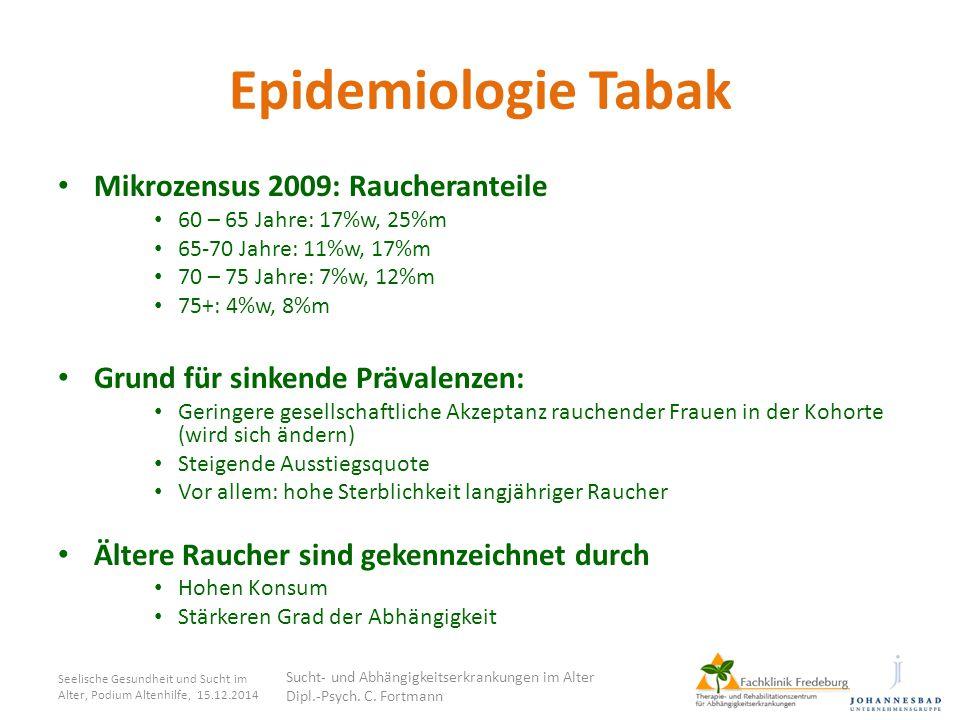 Epidemiologie Tabak Mikrozensus 2009: Raucheranteile 60 – 65 Jahre: 17%w, 25%m 65-70 Jahre: 11%w, 17%m 70 – 75 Jahre: 7%w, 12%m 75+: 4%w, 8%m Grund fü