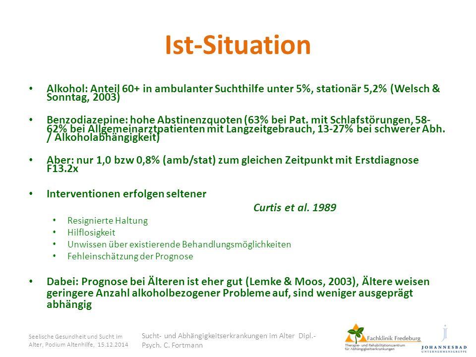 Ist-Situation Alkohol: Anteil 60+ in ambulanter Suchthilfe unter 5%, stationär 5,2% (Welsch & Sonntag, 2003) Benzodiazepine: hohe Abstinenzquoten (63%
