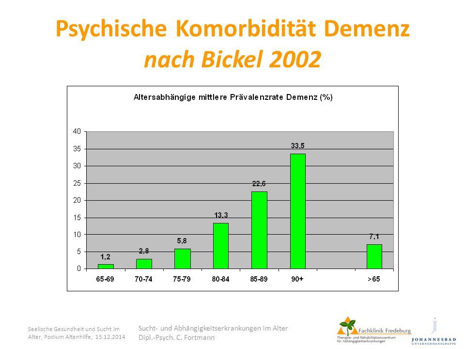 Psychische Komorbidität Demenz nach Bickel 2002 Seelische Gesundheit und Sucht im Alter, Podium Altenhilfe, 15.12.2014 Sucht- und Abhängigkeitserkrank
