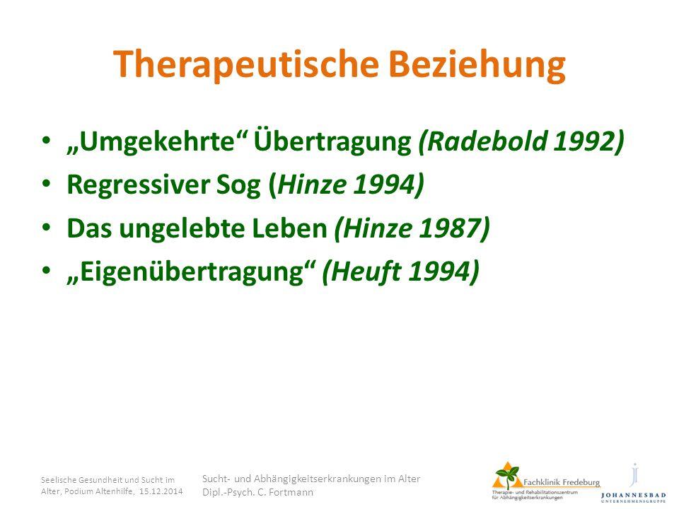 """Therapeutische Beziehung """"Umgekehrte"""" Übertragung (Radebold 1992) Regressiver Sog (Hinze 1994) Das ungelebte Leben (Hinze 1987) """"Eigenübertragung"""" (He"""