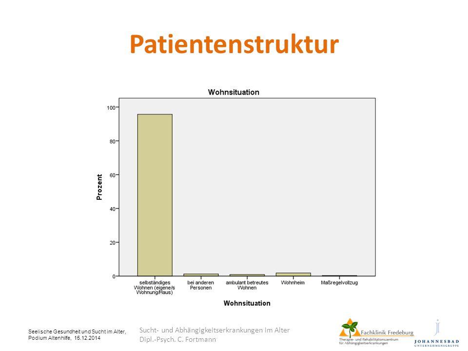 Seelische Gesundheit und Sucht im Alter, Podium Altenhilfe, 15.12.2014 Patientenstruktur Sucht- und Abhängigkeitserkrankungen im Alter Dipl.-Psych. C.