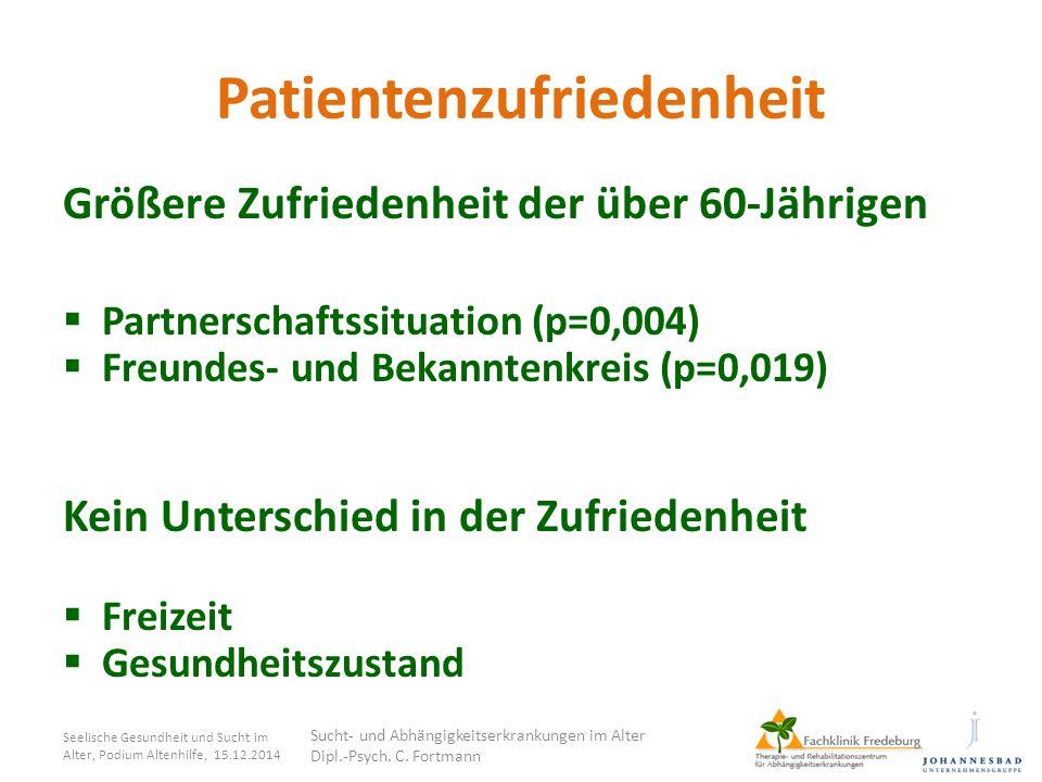 Patientenzufriedenheit Größere Zufriedenheit der über 60-Jährigen  Partnerschaftssituation (p=0,004)  Freundes- und Bekanntenkreis (p=0,019) Kein Un