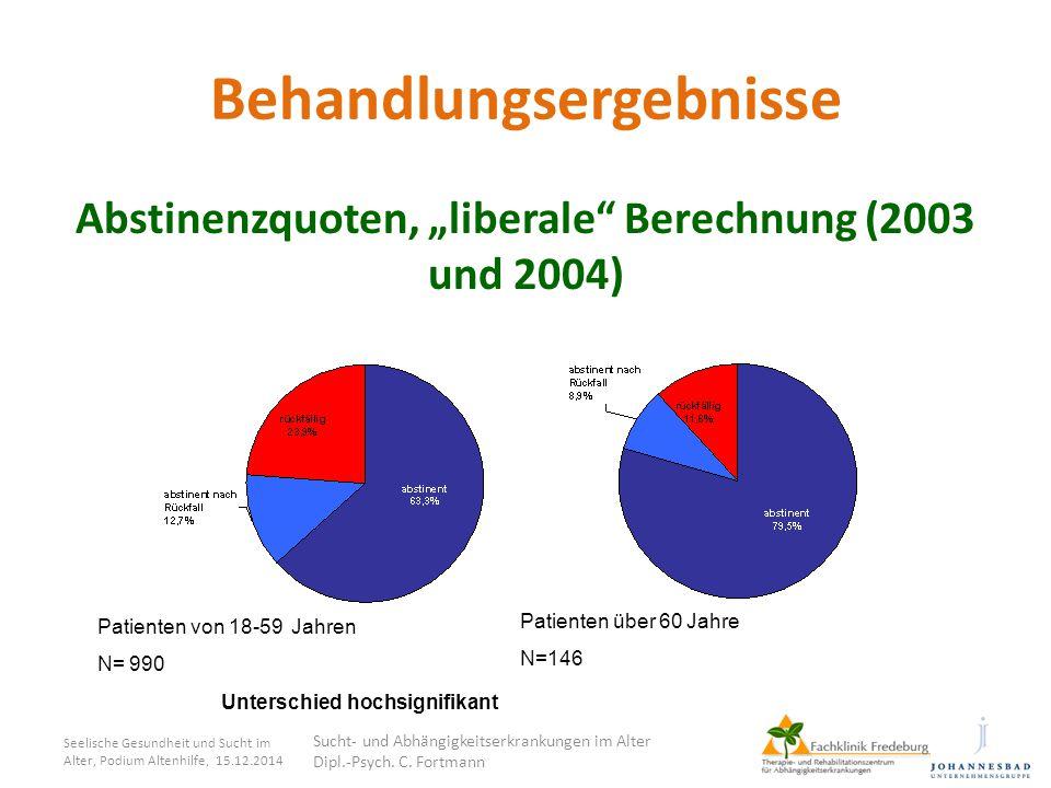 """Behandlungsergebnisse Abstinenzquoten, """"liberale"""" Berechnung (2003 und 2004) Seelische Gesundheit und Sucht im Alter, Podium Altenhilfe, 15.12.2014 Su"""