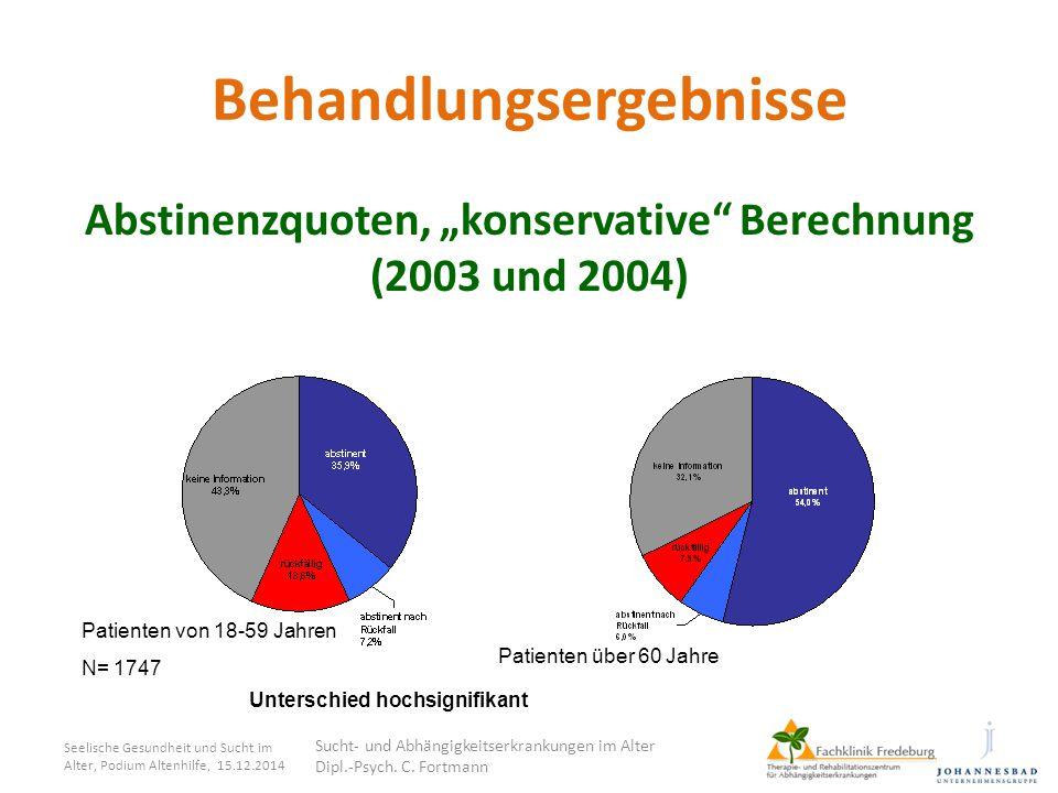 """Behandlungsergebnisse Abstinenzquoten, """"konservative"""" Berechnung (2003 und 2004) Seelische Gesundheit und Sucht im Alter, Podium Altenhilfe, 15.12.201"""