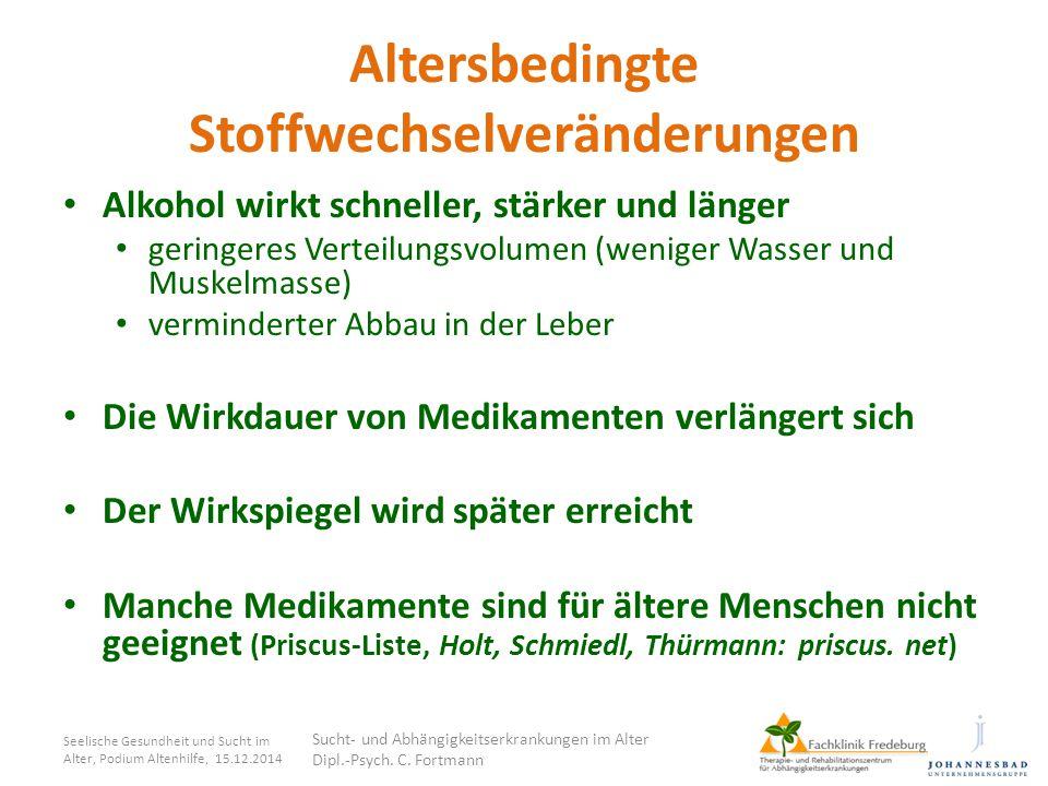 Seelische Gesundheit und Sucht im Alter, Podium Altenhilfe, 15.12.2014 Rahmenbedingungen Barrierefreiheit Erreichbarkeit (Rollator?) Stühle altersgerecht.