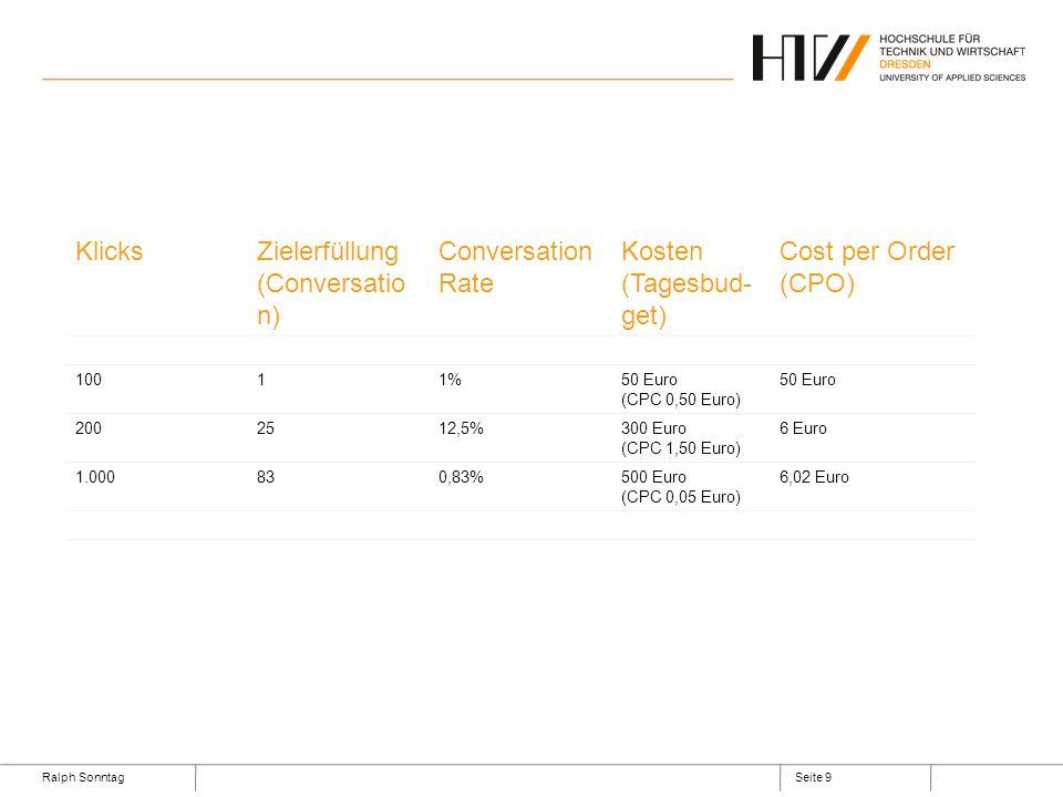 Ralph SonntagSeite 9 KlicksZielerfüllung (Conversatio n) Conversation Rate Kosten (Tagesbud- get) Cost per Order (CPO) 10011%50 Euro (CPC 0,50 Euro) 5