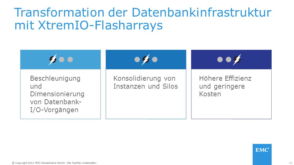 10© Copyright 2014 EMC Deutschland GmbH. Alle Rechte vorbehalten. Transformation der Datenbankinfrastruktur mit XtremIO-Flasharrays Beschleunigung und