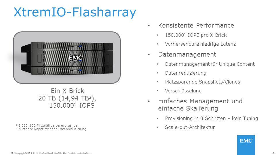 11© Copyright 2014 EMC Deutschland GmbH. Alle Rechte vorbehalten. Konsistente Performance 150.000 1 IOPS pro X-Brick Vorhersehbare niedrige Latenz Dat