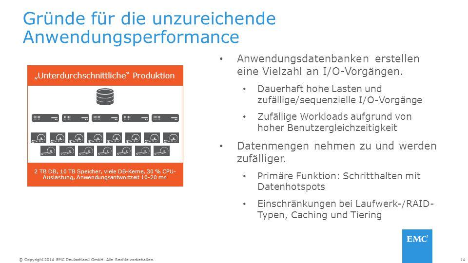 14© Copyright 2014 EMC Deutschland GmbH. Alle Rechte vorbehalten. Gründe für die unzureichende Anwendungsperformance Anwendungsdatenbanken erstellen e