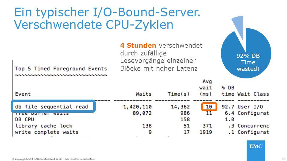 17© Copyright 2014 EMC Deutschland GmbH. Alle Rechte vorbehalten. Ein typischer I/O-Bound-Server. Verschwendete CPU-Zyklen 4 Stunden verschwendet durc