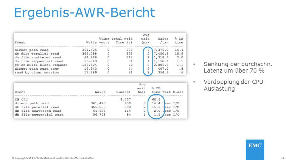 21© Copyright 2014 EMC Deutschland GmbH. Alle Rechte vorbehalten. Ergebnis-AWR-Bericht Senkung der durchschn. Latenz um über 70 % Verdopplung der CPU-